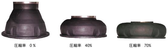 エクセルコーンⅡ型防舷材 圧縮状況
